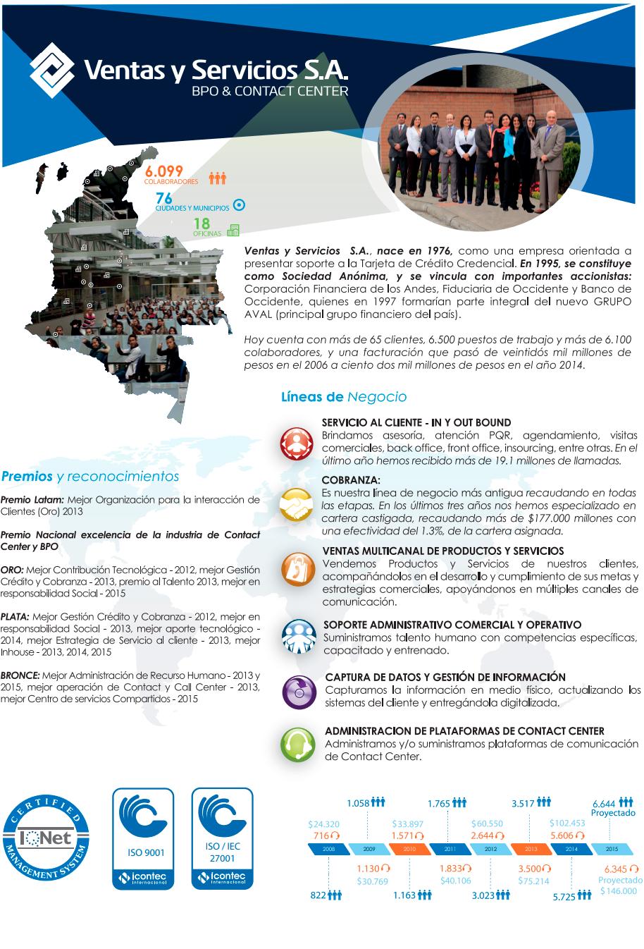 Publicación: Revista Ciclo de Riesgo